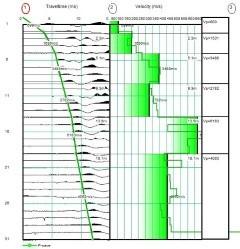 Propriétés géologiques et géotechniques