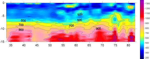 2D shear-wave velocity profile from MASW data
