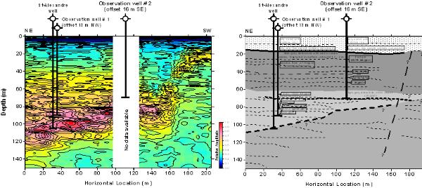 Ground Techniques Seismic Resonance